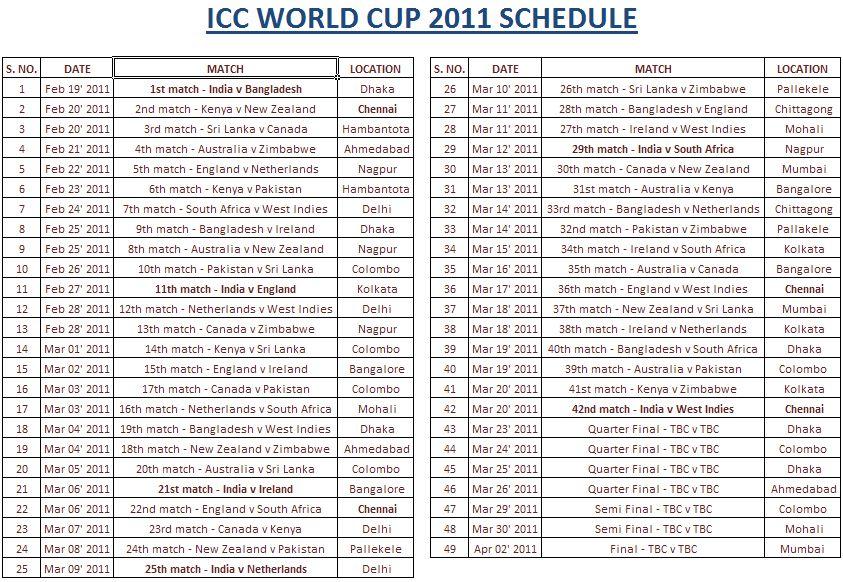 Sravan s popcorn quot icc cricket world cup 2011 quot schedule