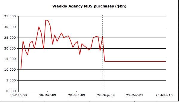 [Agency+MBS+purchases.jpg]