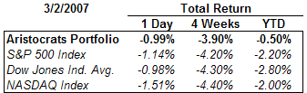dividend aristocrats performance summary March 2, 2007