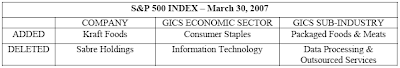 S&P 500 Index Changes March 30, 2007