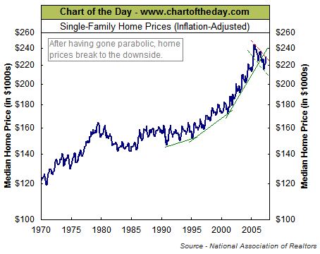 The Blog of HORAN Capital Advisors: Baby Boomers Inflate ...