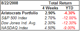 Dividend Aristocrats performance summary August 22, 2008