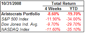 dividend aristocrats performance summary October 31, 2008