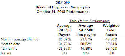 S&P 500 dividend payers versus non-payers return table October 31, 2008