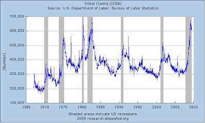 jobless claims June 27, 2009