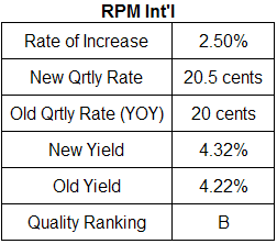 RPM International dividend analysis table October 2010