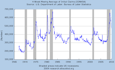 initial claims for unemployment December 5, 2009