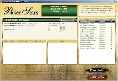 Resultado da segunda etapa do torneio Poker Brasil Oficial