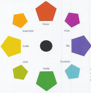 Quali colori per le pareti imbianchino roma i colori - Quali colori per dipingere casa ...