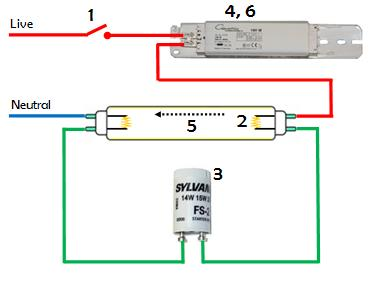 zon 152 bagaimana lampu kalimantang dengan ballast magnetik berfungsi rh zon152 blogspot com wiring dalam lampu pendaflour wiring dalam lampu pendaflour
