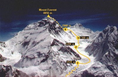 1996 Mount Everest disaster