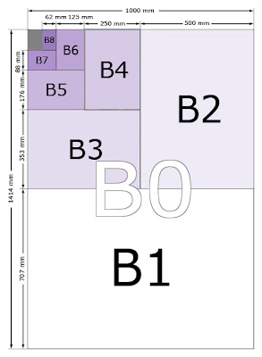 International Paper Sizes and Formats - B Series Paper Sizes