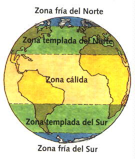 Clima De Colombia