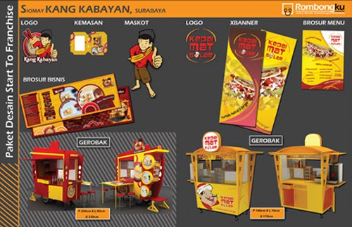Persiapkan Bisnis Kulinermu dengan Visualisasi + Branding yang Lengkap sebagai Senjatanya