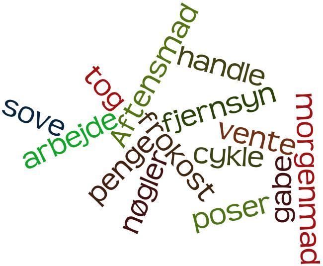 sjove ord og sætninger dansk fisse