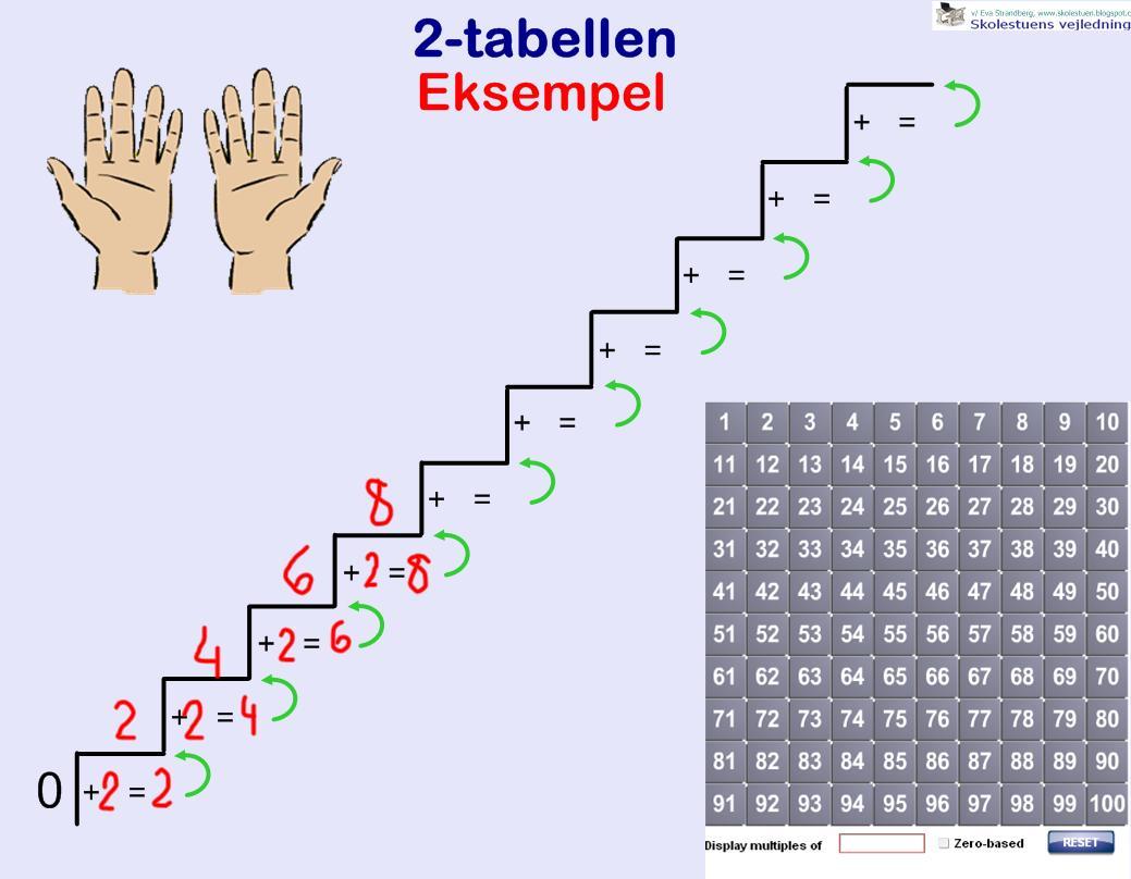 tabeltræning