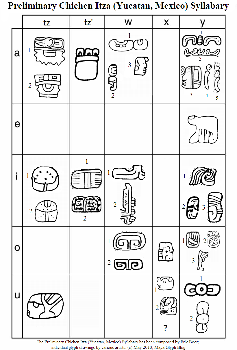 Maya glyph blog the updated preliminary chichen itza maya syllabary part 4 tza yu biocorpaavc