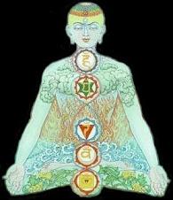 Los chakras y sus elementos