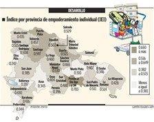 Informe del PNUD revela 57% criollos quiere irse del país