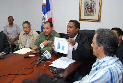 ALIANZA HIPOLITO-ABINADER ES ACEPTADA POR EL  61% CONTRA  38 DE VARGAS.