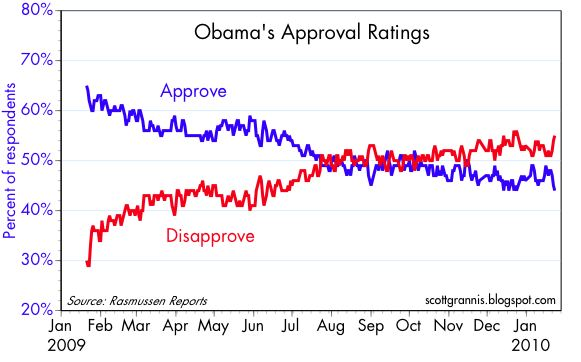 [Obama+approval+ratings]