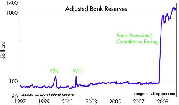 [Reserves+weekly]