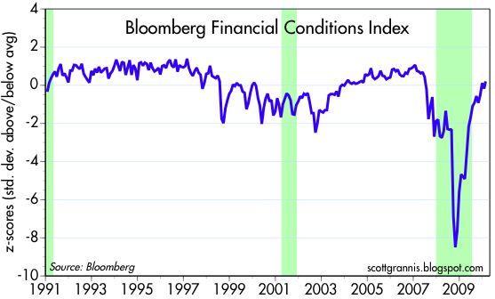 [Financial+Conditions]