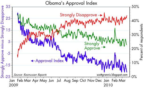 [Obama+Approval+Index]