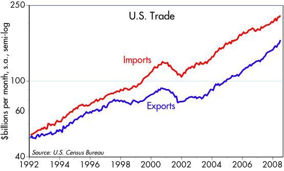 [U.S.+Trade]