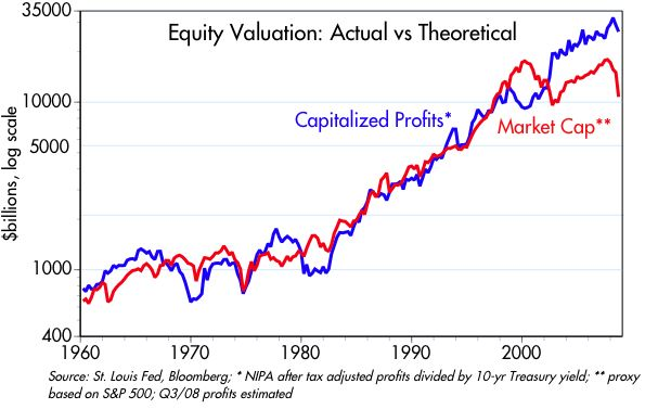 [Equity+Valuation+60-]