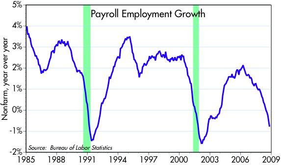 [Payroll+Growth]