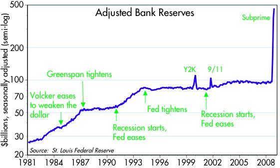 [Reserves]
