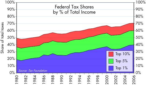 [Tax+Shares]