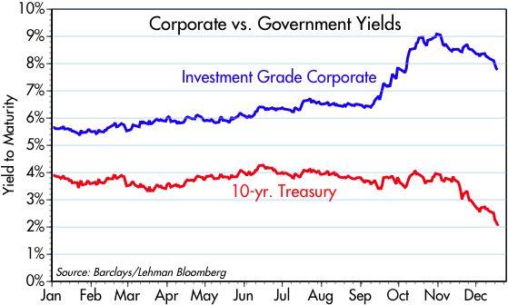 [Corp+vs+Govt]