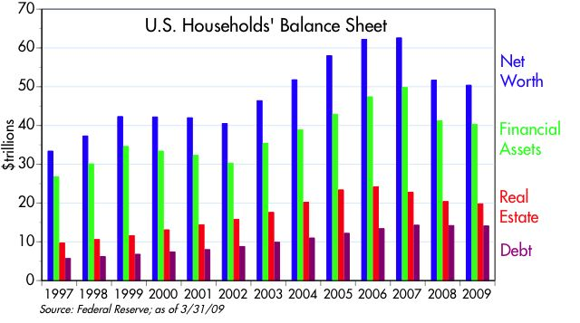 [Households+Balance+Sheet]
