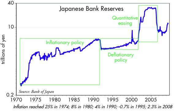 [Japan+Bank+Reserves]