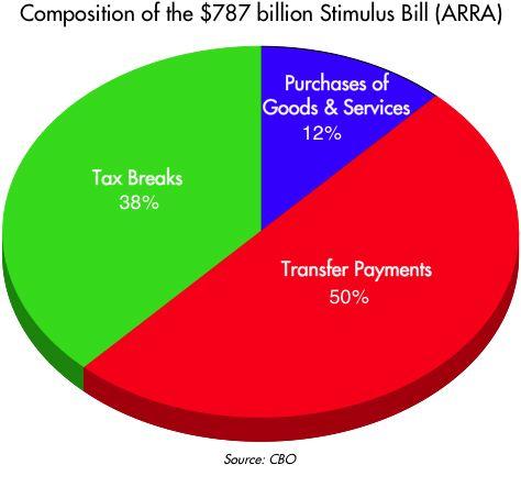 [Stimulus+bill]