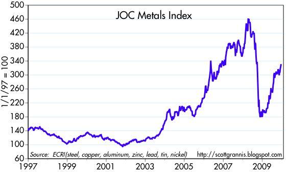 [JOC+Metals]