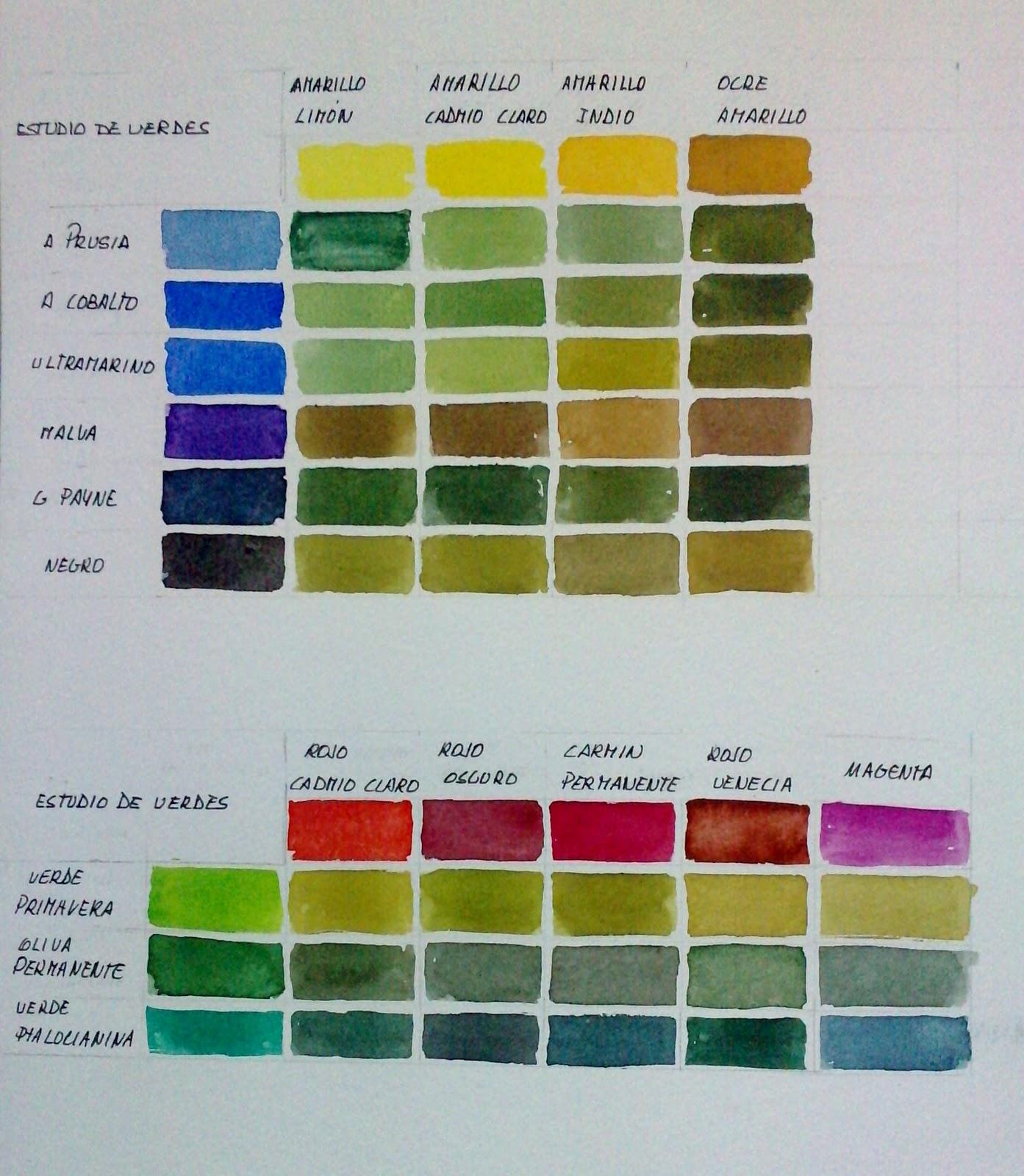 Curso de dibujo y pintura aula creativa docente mjbarrera ejercicio de mezcla de colores en - Mezcla de colores para pintar ...