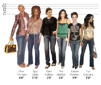 Celebrity heights 186 cm in height