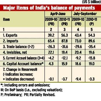 current situation in india s economy Major economic crisis in indian economy  of the chinese economy and, above all, india's home-made domestic  payments situation (current account .