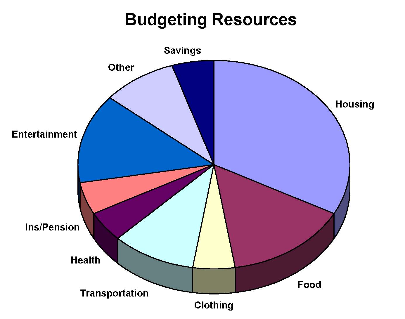 discretionary spending meaning