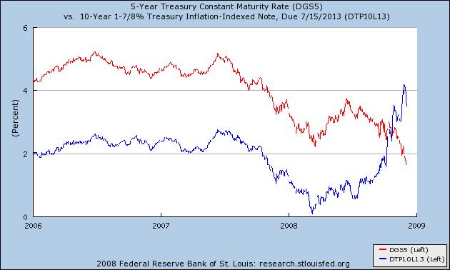 [interest+rates+12+08.png]