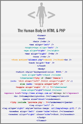 Human Body in HTML and PHP