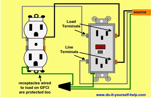 how to wire gfci receptacle diagram images wiring gang box  wiring diagram under kitchen counter image