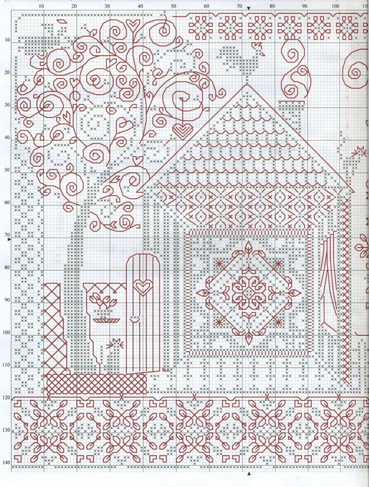 Вышивка схема вышивки домашнего оберега 150