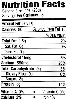 Ripken Power Shred nutrition facts