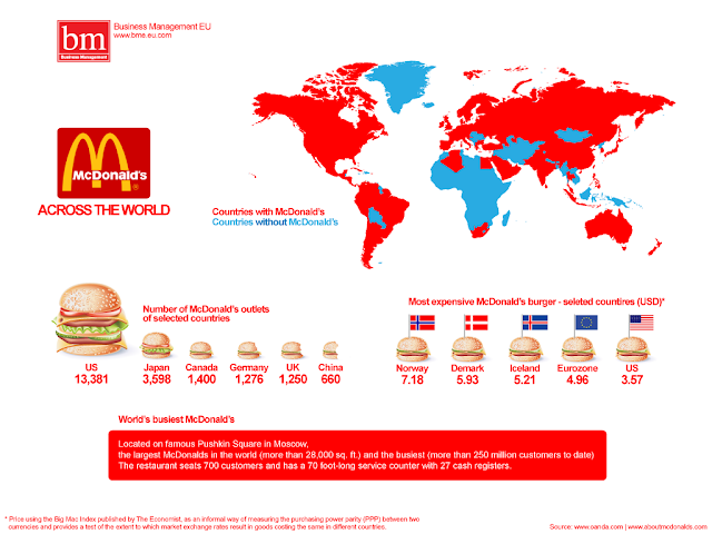 mcdonalds trend analysis Burger king's swot analysis burger king can easily address the threats of aggressive competition and the healthy lifestyles trend burger king's swot analysis.