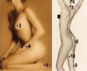 Tubuh Cewek yang Ideal, Seksi dan Hot