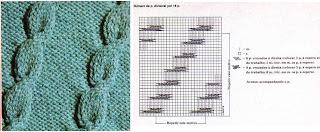 Que pontos lindos em tricot
